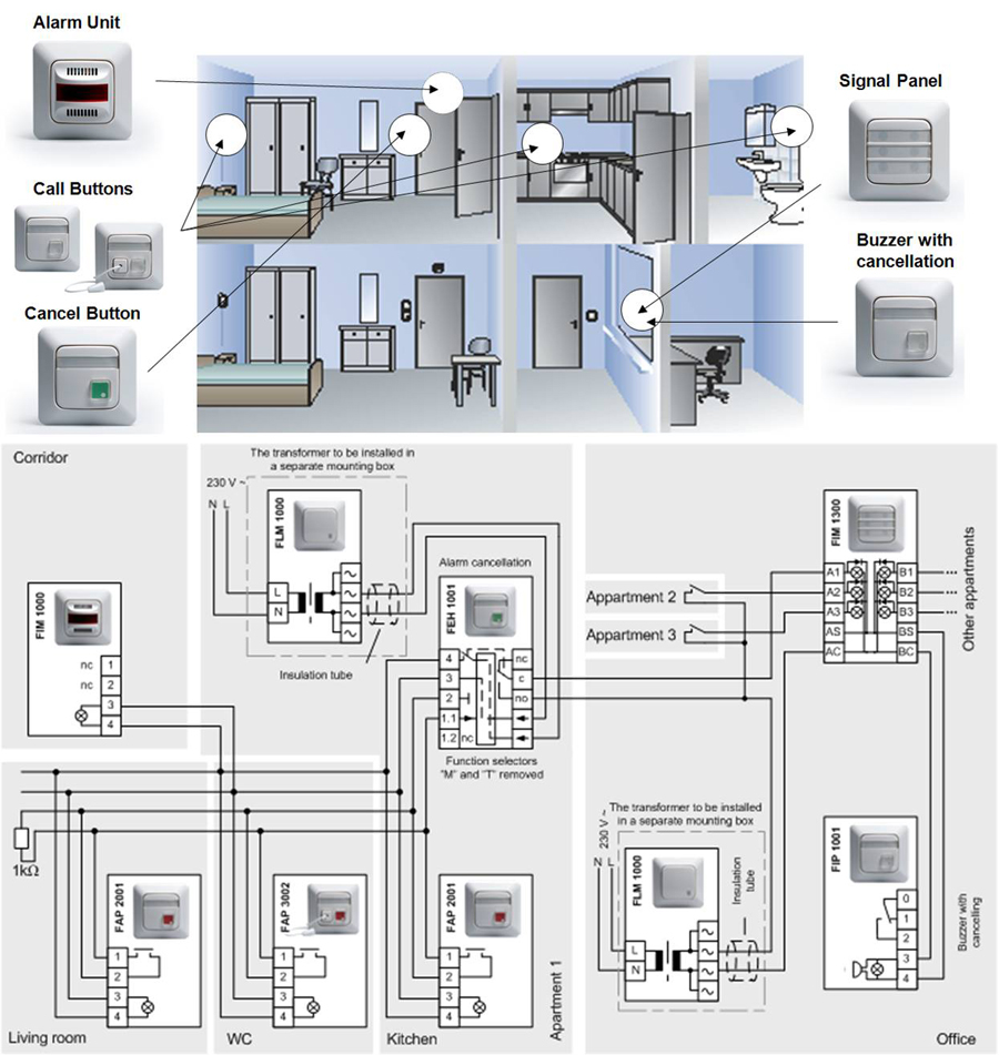 Panic alarm in social office abb oy wiring accessories asfbconference2016 Gallery